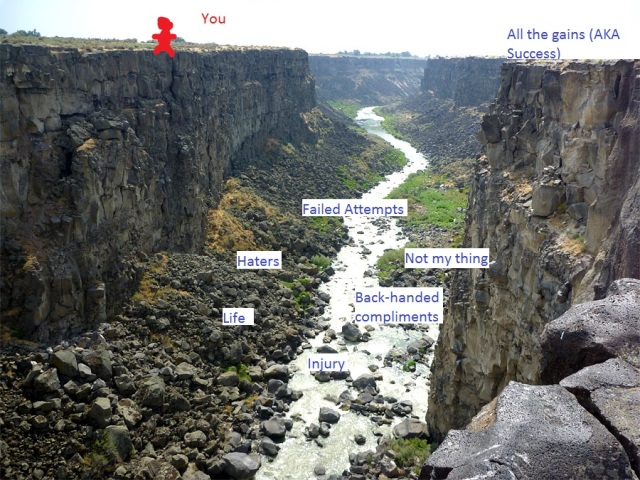 Success gorge